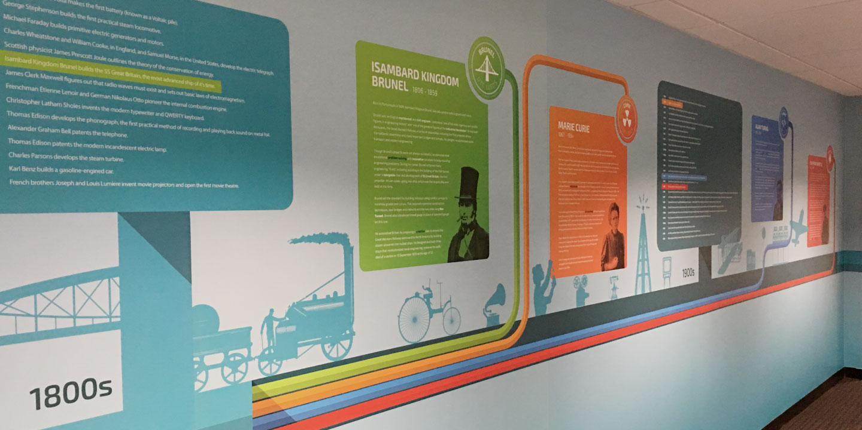 Leeds University Training College - Interior Wall Mural